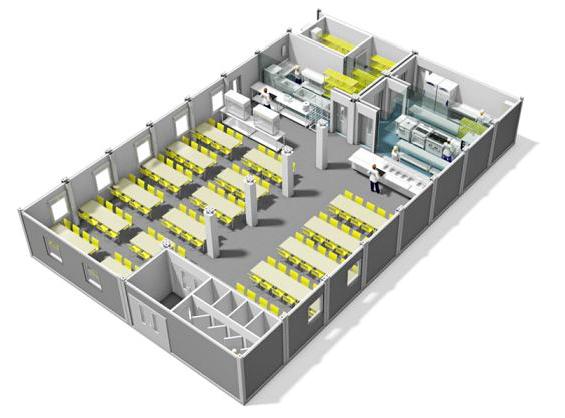бизнес план открытия столовой